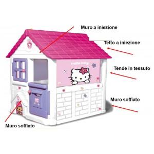 Sweet Home Hello Kitty -...